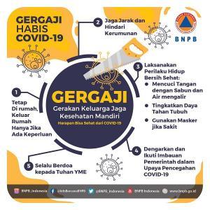 GERGAJI HABIS COVID-19